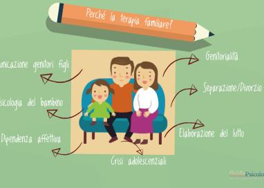 La famiglia italiana: ieri, oggi e domani