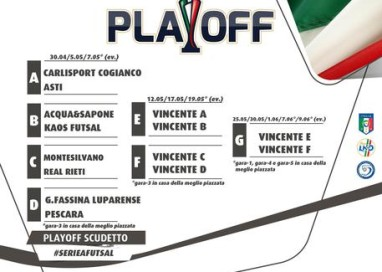 Calcio a 5: playoff, Rieti in semifinale